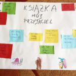 Plakat z zapytajkami. Metoda Pytań Dzieci.